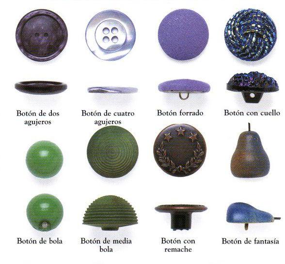 1001 maneras de coser un botón   AnAnAs