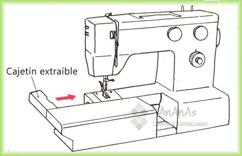 Conociendo la máquina de coser I – Partes de la máquina de coser ...