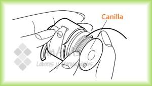 canilla