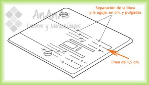 linea 1,5 cm