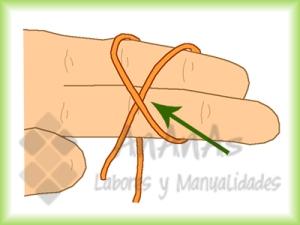 enrollar hilo sobre dos dedos