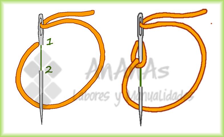 El punto de cadeneta (Chain Stitch) y alguna de sus variaciones | AnAnAs