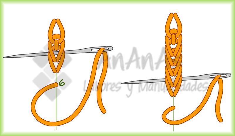 Puntos de cadeneta con mucho relieve | AnAnAs