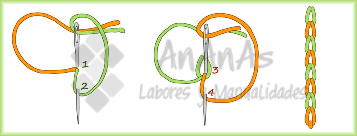 Más variaciones del punto de cadeneta | AnAnAs