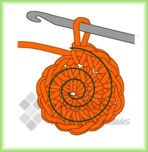 circulo-en-espiral