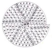gráfico-tejido-espiral