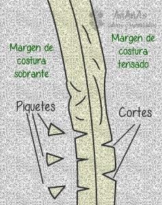 curvas-combinadas-en-una-misma-costura