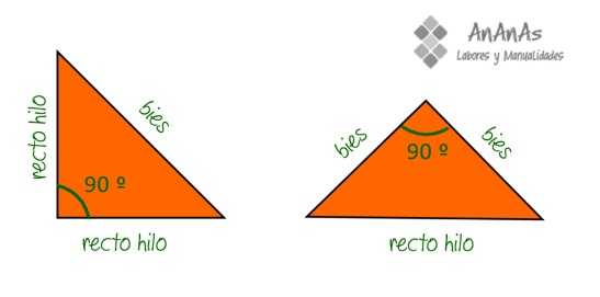 recto-hilo-y-bies-en-triangulos-rectangulos