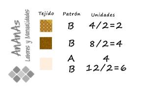 Variable-Star-cuadro-de-corte-de-tejidos