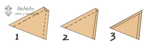 aplicacion-puntada-invisible-margenes-esquinas-salientes