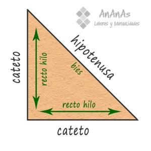 triangulos-rectangulos-geometria-y-recto-hilo-del-tejido